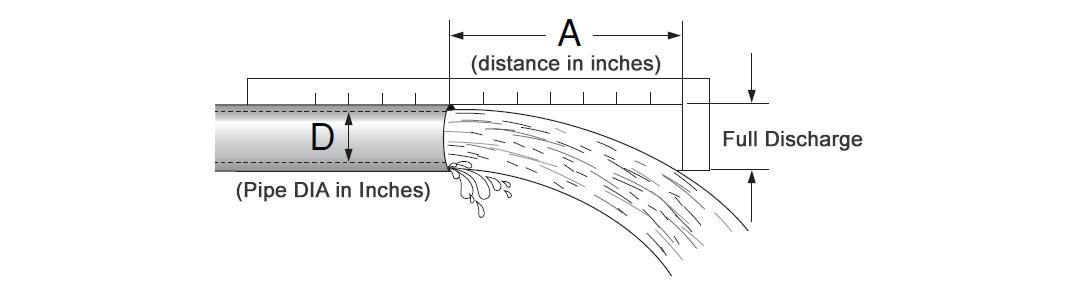Flow-Distance-1